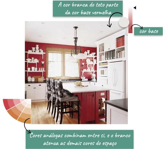 Como escolher um esquema de cores para toda a casa