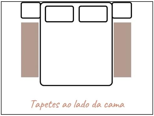 guia prático de tamanhos de tapete